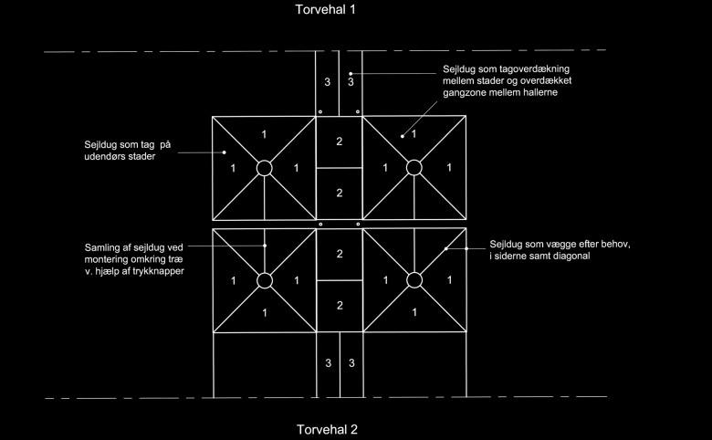 Solcellemodul til Torvehallerne - Arkitekturværkstedet - Hans Peter Hagens - Arkitekt - København